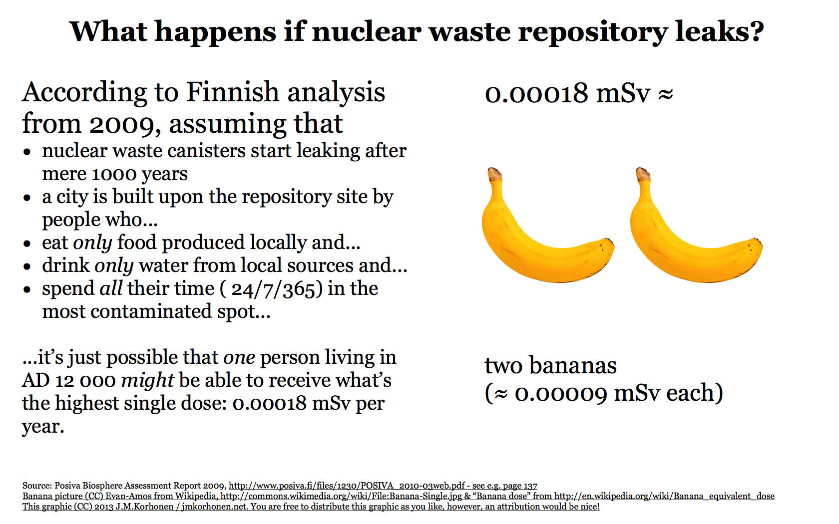 graph of the week what happens if nuclear waste repository leaks graph of the week what happens if nuclear waste repository leaks the unpublished notebooks of j m korhonen