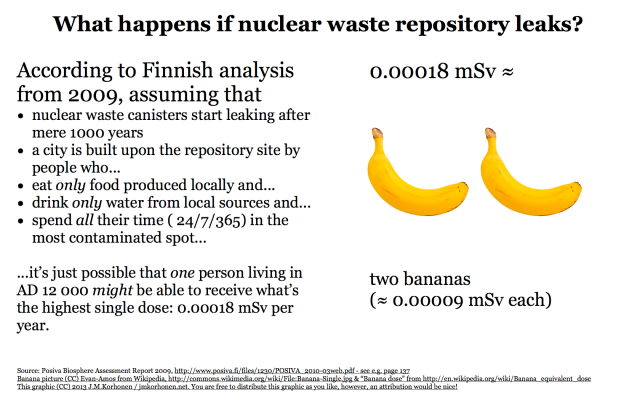 What_happens_if_nuclear_waste_leaks.033